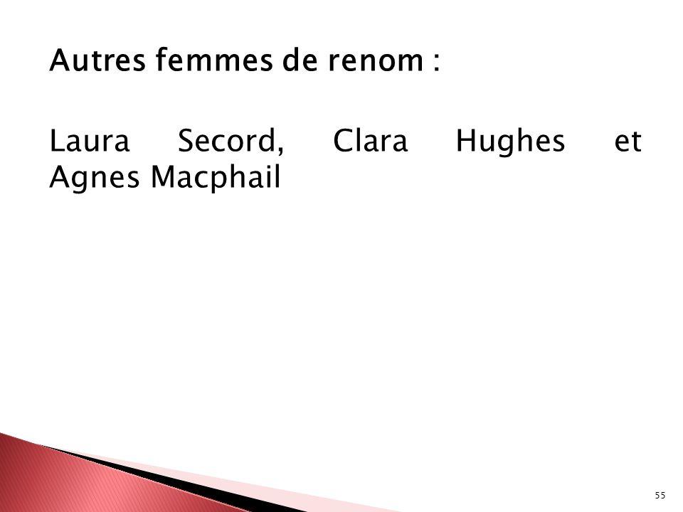 55 Autres femmes de renom : Laura Secord, Clara Hughes et Agnes Macphail