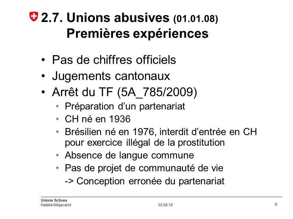 Unions fictives Natalie Mégevand30.09.10 10 3.1.