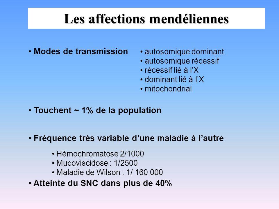 Les affections mendéliennes Modes de transmission Touchent ~ 1% de la population autosomique dominant autosomique récessif récessif lié à lX dominant