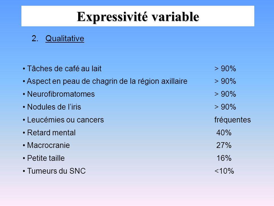 Expressivité variable 2.Qualitative Tâches de café au lait> 90% Aspect en peau de chagrin de la région axillaire> 90% Neurofibromatomes> 90% Nodules d