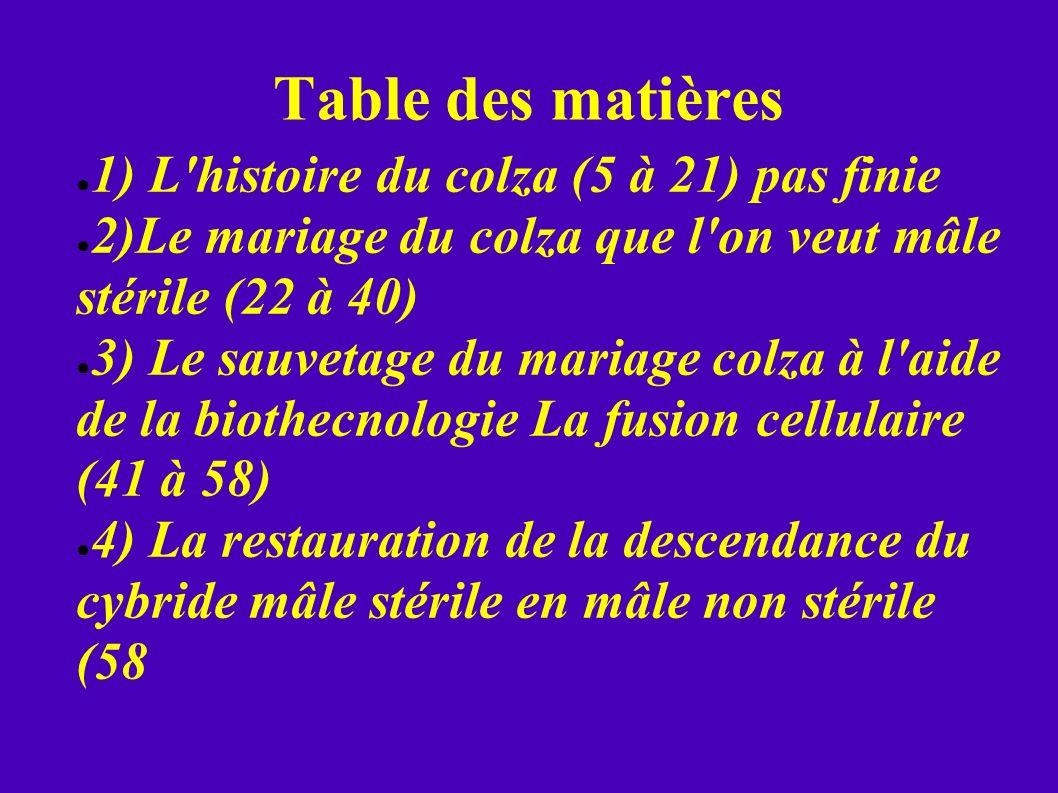 Table des matières 1) L'histoire du colza (5 à 21) pas finie 2)Le mariage du colza que l'on veut mâle stérile (22 à 40) 3) Le sauvetage du mariage col