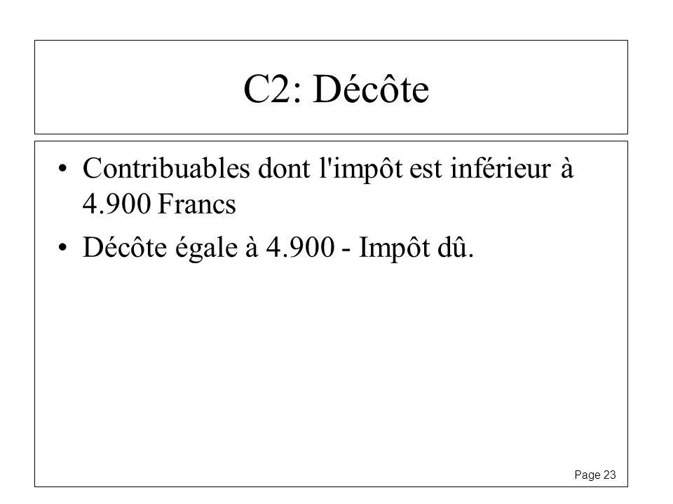 Page 23 C2: Décôte Contribuables dont l'impôt est inférieur à 4.900 Francs Décôte égale à 4.900 - Impôt dû.