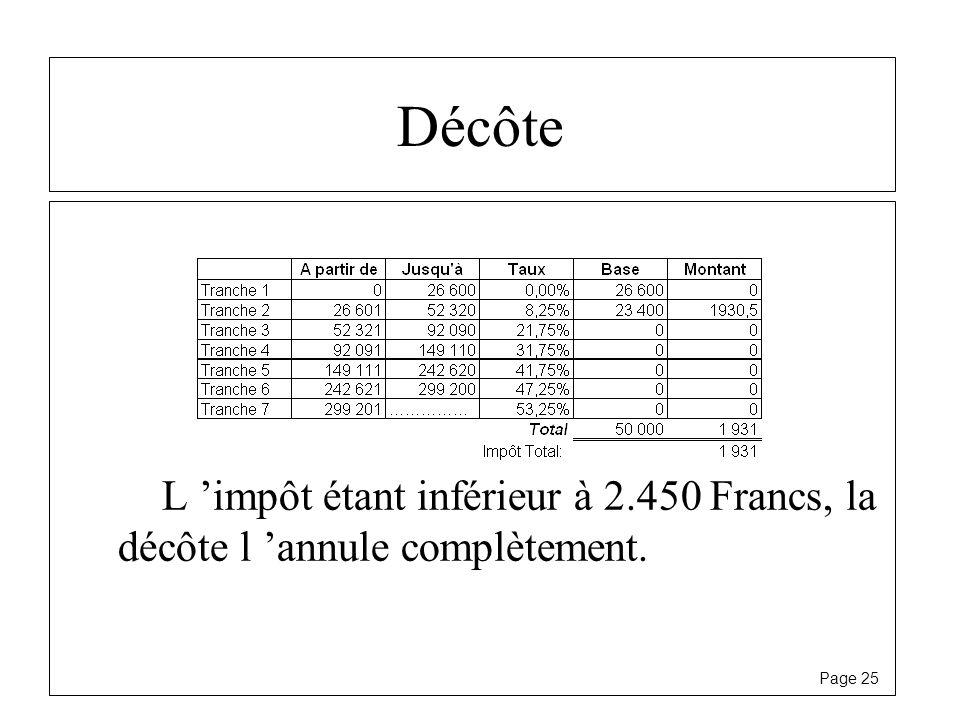 Page 25 Décôte L impôt étant inférieur à 2.450 Francs, la décôte l annule complètement.