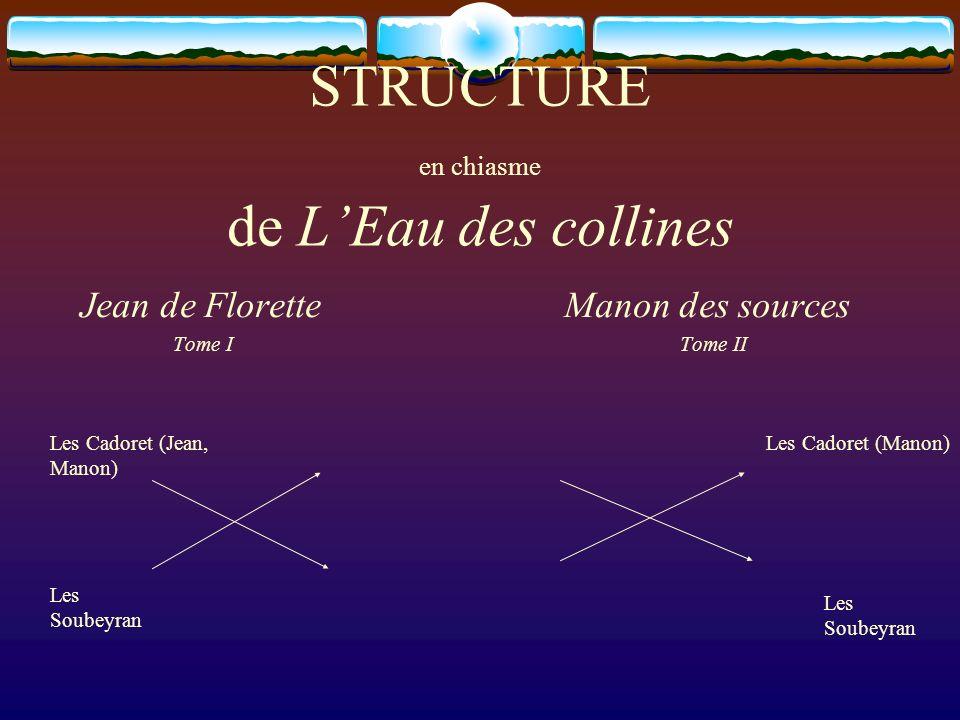 STRUCTURE en chiasme de LEau des collines Jean de Florette Tome I Manon des sources Tome II Les Soubeyran Les Cadoret (Jean, Manon) Les Soubeyran Les