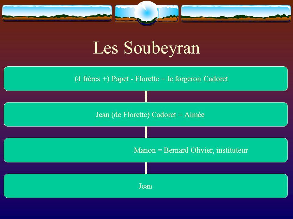 Les Soubeyran (4 frères +) Papet - Florette = le forgeron Cadoret Jean (de Florette) Cadoret = Aimée Manon = Bernard Olivier, instituteur Jean