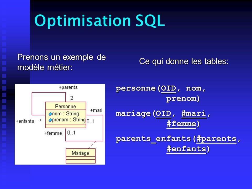 Optimisation SQL Prenons un exemple de modèle métier: Ce qui donne les tables: personne(OID, nom, prenom) mariage(OID, #mari, #femme) parents_enfants(#parents, #enfants)