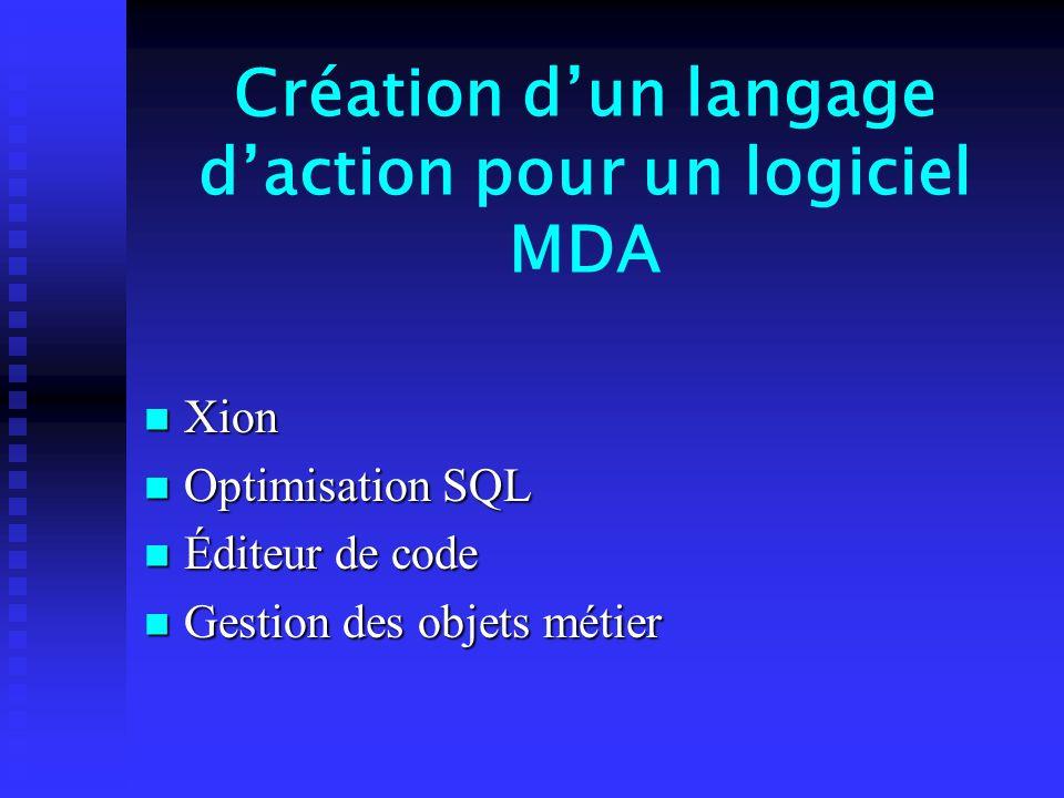 Création dun langage daction pour un logiciel MDA Xion Xion Optimisation SQL Optimisation SQL Éditeur de code Éditeur de code Gestion des objets métier Gestion des objets métier