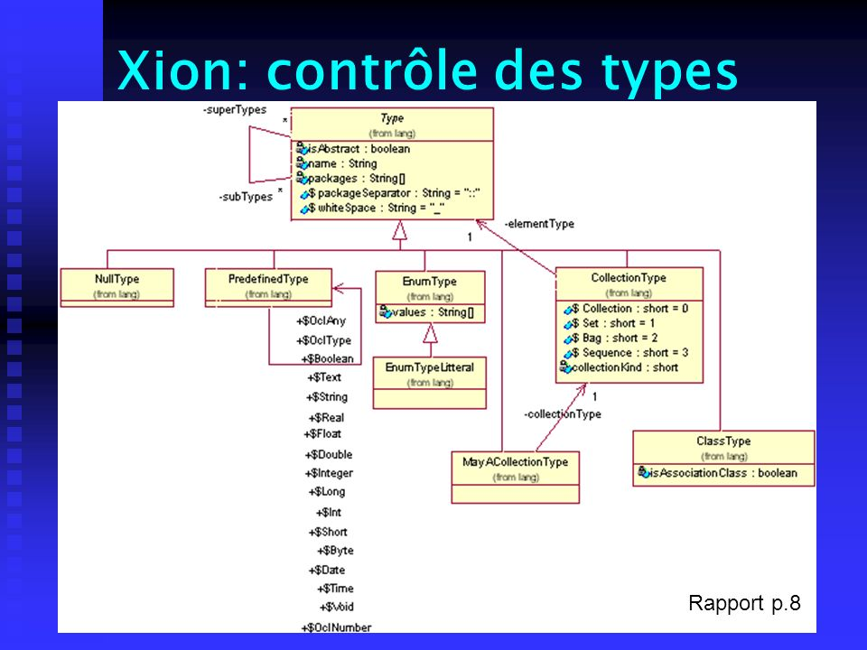 Coloration syntaxique Rapport p.21