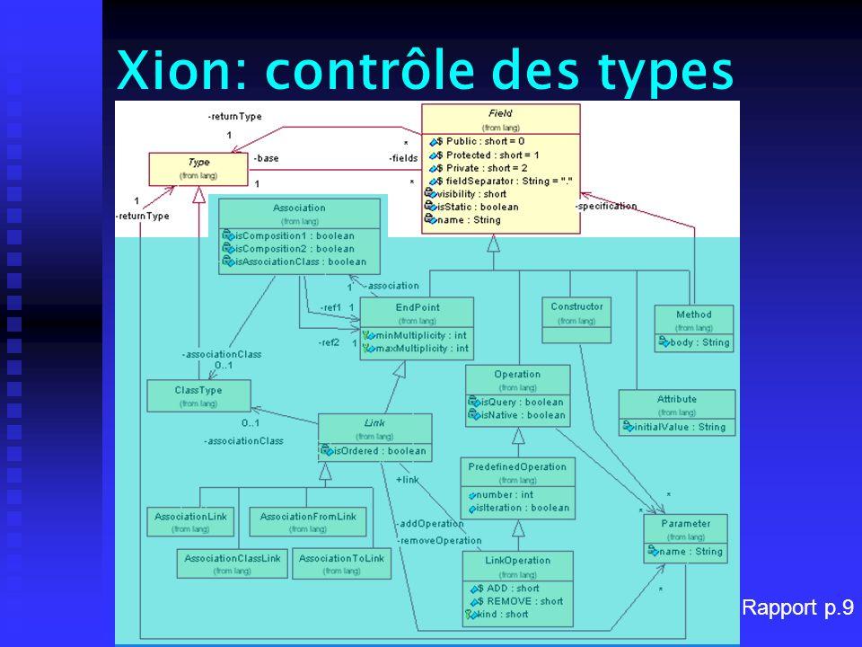 Optimisation SQL: 4 cas Déclencheur: quand rien na précédemment été optimisé Déclencheur: quand rien na précédemment été optimisé Continueur: modifie loptimisé existant Continueur: modifie loptimisé existant Continueur ditération: modifie lexistant dans une opération ditération Xion comme « select » ou « sortedBy » Continueur ditération: modifie lexistant dans une opération ditération Xion comme « select » ou « sortedBy » Continueur de « collect »: modifie lexistant dans un « collect » Continueur de « collect »: modifie lexistant dans un « collect » Basé sur les appels dopérations prédéfinies