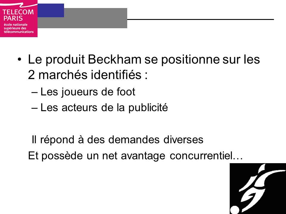 Le produit Beckham se positionne sur les 2 marchés identifiés : –Les joueurs de foot –Les acteurs de la publicité Il répond à des demandes diverses Et possède un net avantage concurrentiel…