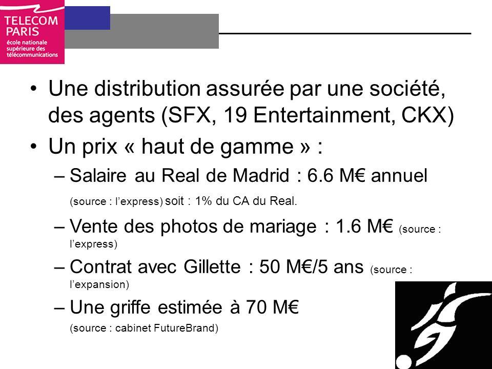Une distribution assurée par une société, des agents (SFX, 19 Entertainment, CKX) Un prix « haut de gamme » : –Salaire au Real de Madrid : 6.6 M annuel (source : lexpress) soit : 1% du CA du Real.