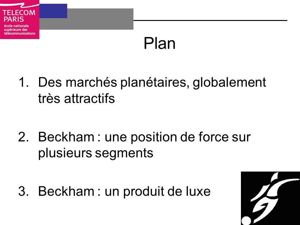 Finalement… Beckham est une figure omniprésente sur toute la planète… Toute?...