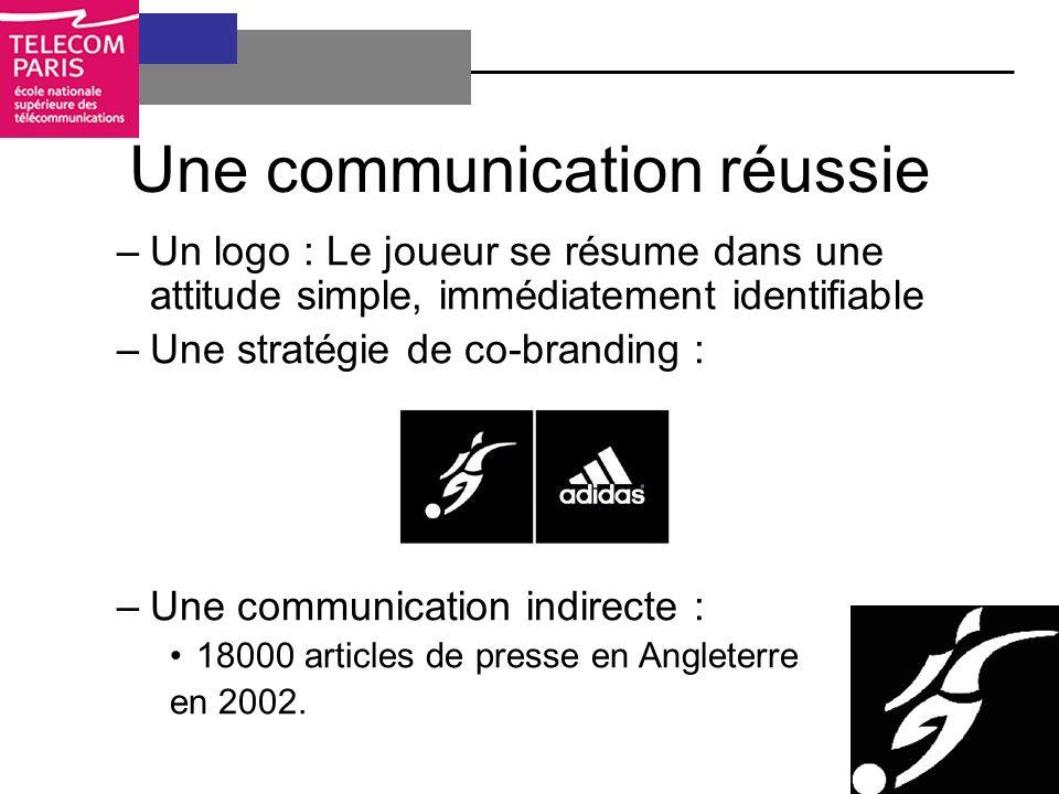–Un logo : Le joueur se résume dans une attitude simple, immédiatement identifiable –Une stratégie de co-branding : –Une communication indirecte : 18000 articles de presse en Angleterre en 2002.