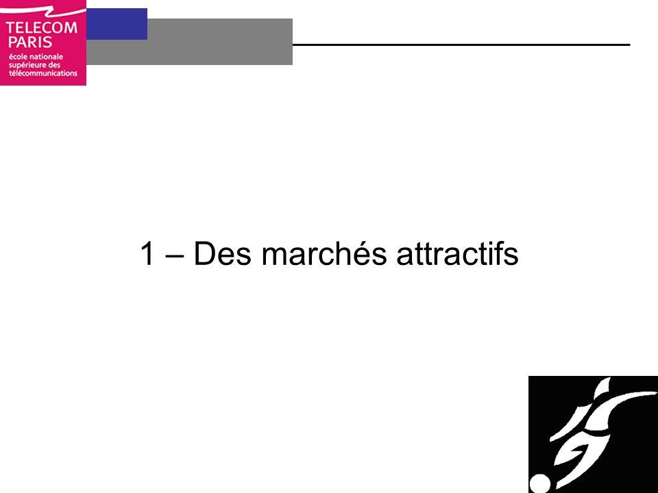 1 – Des marchés attractifs