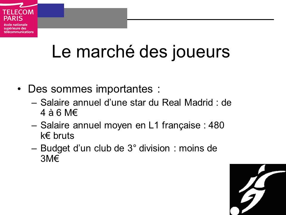 Le marché des joueurs Des sommes importantes : –Salaire annuel dune star du Real Madrid : de 4 à 6 M –Salaire annuel moyen en L1 française : 480 k bruts –Budget dun club de 3° division : moins de 3M