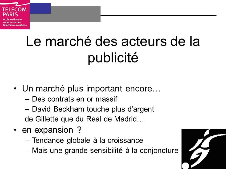 Le marché des acteurs de la publicité Un marché plus important encore… –Des contrats en or massif –David Beckham touche plus dargent de Gillette que du Real de Madrid… en expansion .