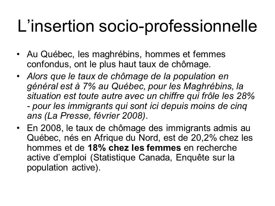 Linsertion socio-professionnelle Au Québec, les maghrébins, hommes et femmes confondus, ont le plus haut taux de chômage. Alors que le taux de chômage