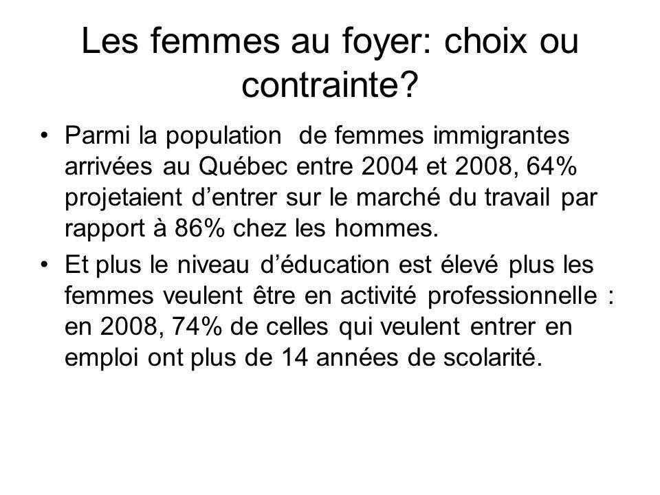 Les femmes au foyer: choix ou contrainte? Parmi la population de femmes immigrantes arrivées au Québec entre 2004 et 2008, 64% projetaient dentrer sur