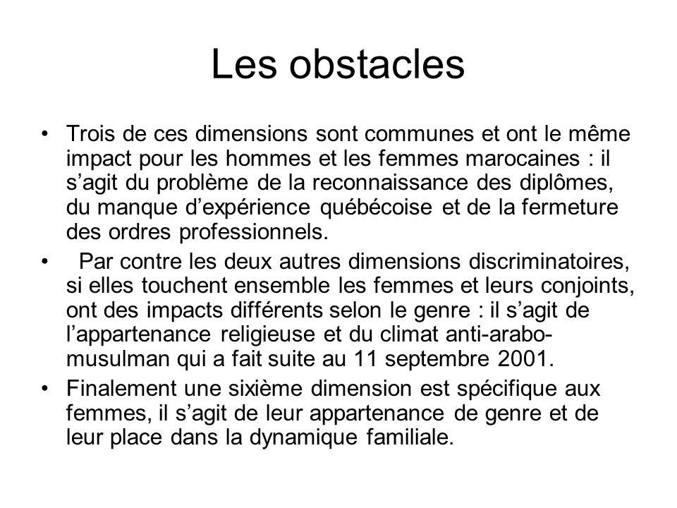 Les obstacles Trois de ces dimensions sont communes et ont le même impact pour les hommes et les femmes marocaines : il sagit du problème de la reconn