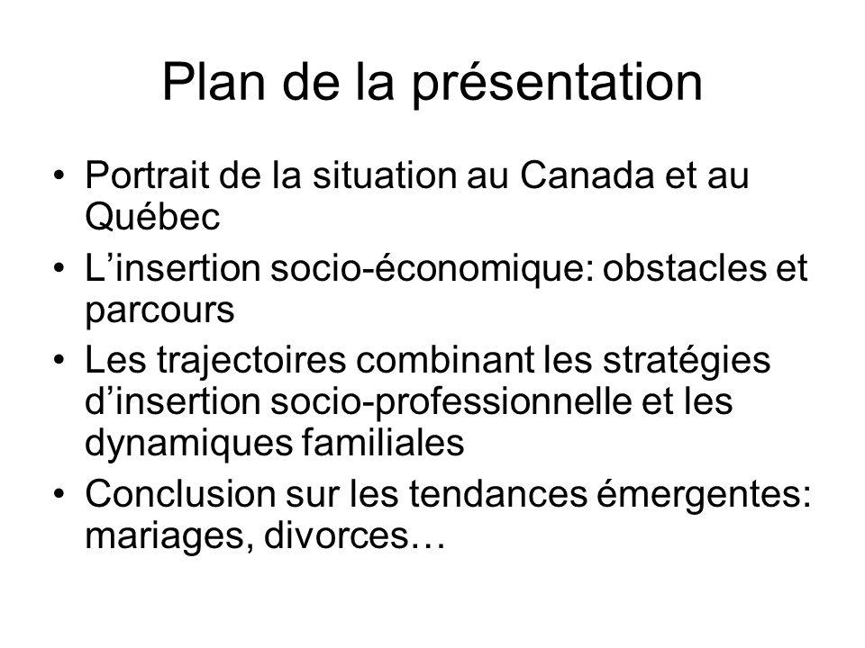 Plan de la présentation Portrait de la situation au Canada et au Québec Linsertion socio-économique: obstacles et parcours Les trajectoires combinant
