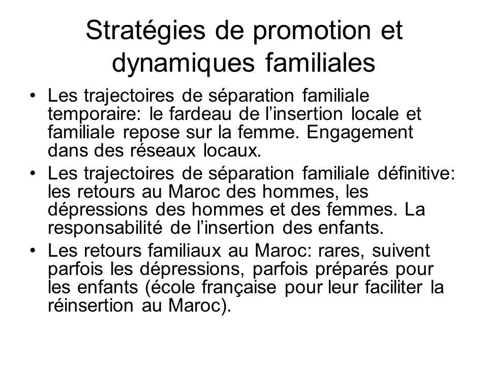 Stratégies de promotion et dynamiques familiales Les trajectoires de séparation familiale temporaire: le fardeau de linsertion locale et familiale rep