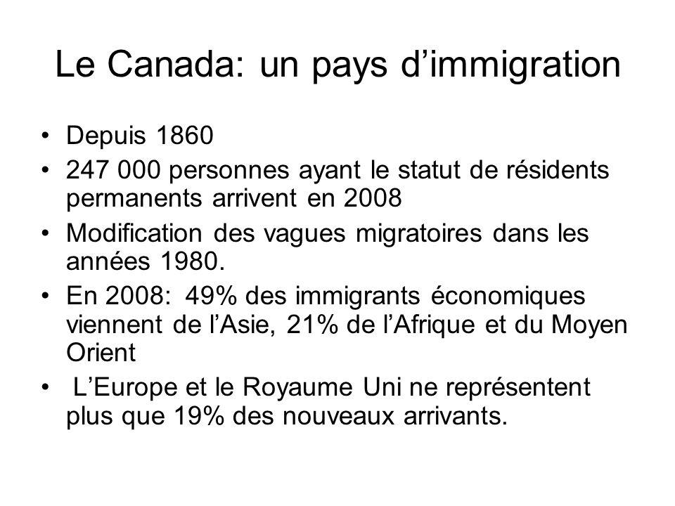 Le Canada: un pays dimmigration Depuis 1860 247 000 personnes ayant le statut de résidents permanents arrivent en 2008 Modification des vagues migrato