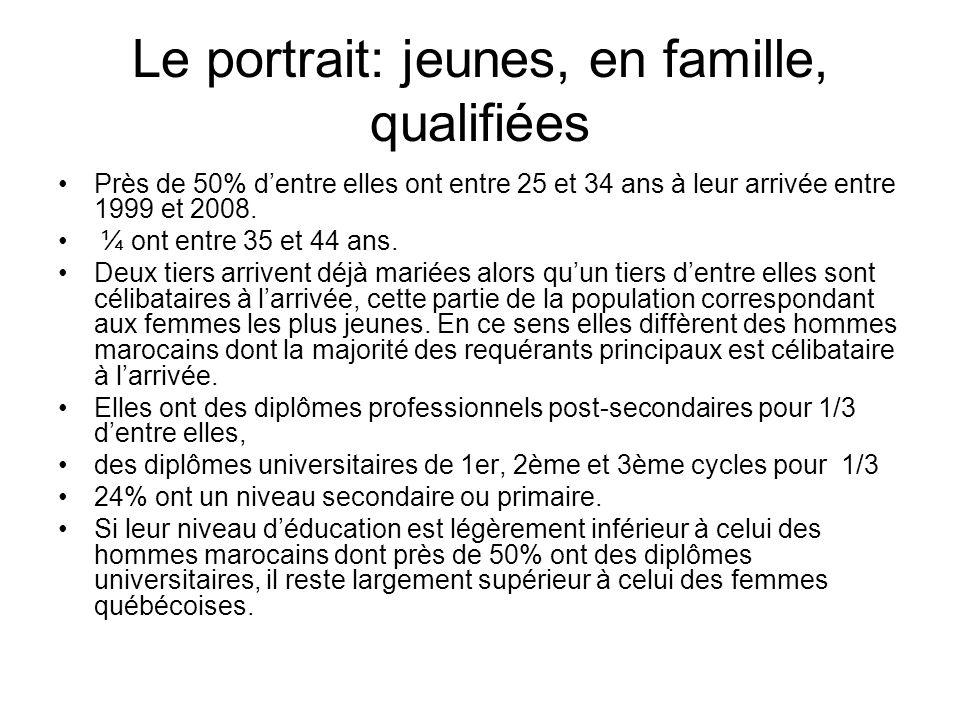 Le portrait: jeunes, en famille, qualifiées Près de 50% dentre elles ont entre 25 et 34 ans à leur arrivée entre 1999 et 2008. ¼ ont entre 35 et 44 an
