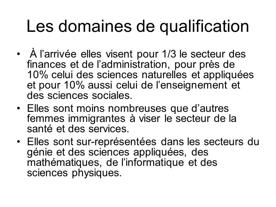 Les domaines de qualification À larrivée elles visent pour 1/3 le secteur des finances et de ladministration, pour près de 10% celui des sciences natu