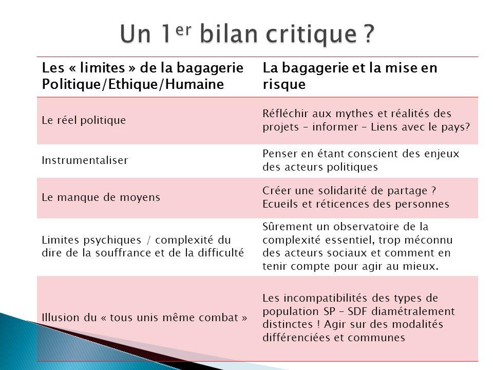 Les « limites » de la bagagerie Politique/Ethique/Humaine La bagagerie et la mise en risque Le réel politique Réfléchir aux mythes et réalités des pro