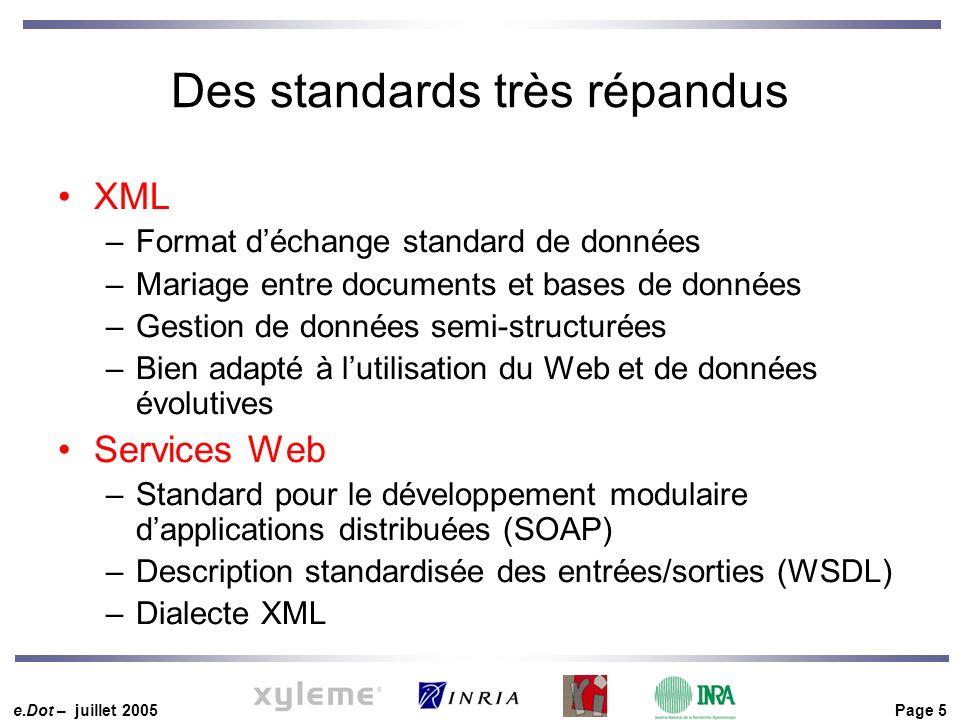 e.Dot – juillet 2005 Page 5 Des standards très répandus XML –Format déchange standard de données –Mariage entre documents et bases de données –Gestion de données semi-structurées –Bien adapté à lutilisation du Web et de données évolutives Services Web –Standard pour le développement modulaire dapplications distribuées (SOAP) –Description standardisée des entrées/sorties (WSDL) –Dialecte XML