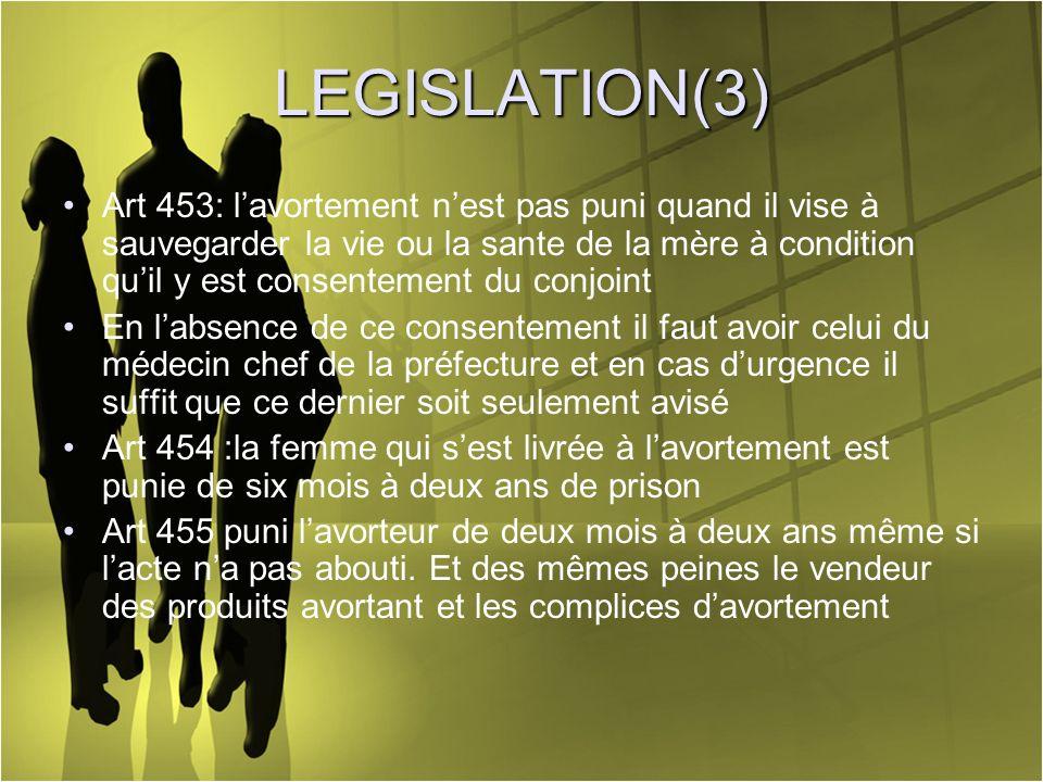 LEGISLATION(3) Art 453: lavortement nest pas puni quand il vise à sauvegarder la vie ou la sante de la mère à condition quil y est consentement du con