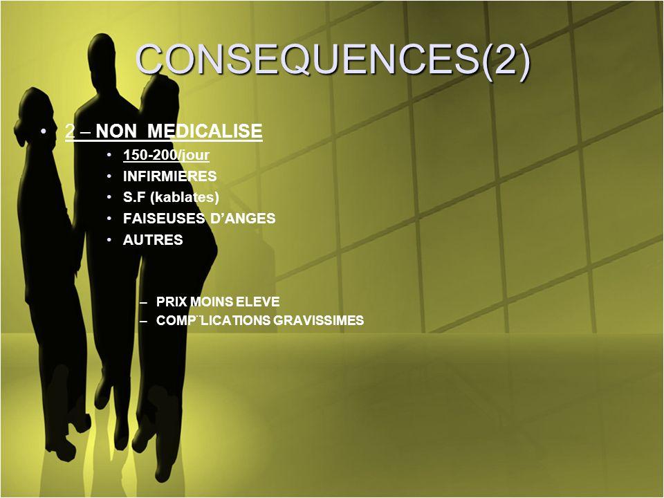 CONSEQUENCES(2) 2 – NON MEDICALISE 150-200/jour INFIRMIERES S.F (kablates) FAISEUSES DANGES AUTRES –PRIX MOINS ELEVE –COMP¨LICATIONS GRAVISSIMES