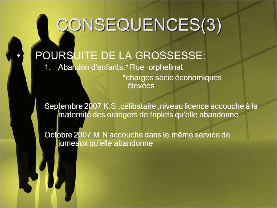 CONSEQUENCES(3) POURSUITE DE LA GROSSESSE: 1.Abandon denfants:* Rue -orphelinat *charges socio économiques élevées Septembre 2007 K.S,célibataire,nive