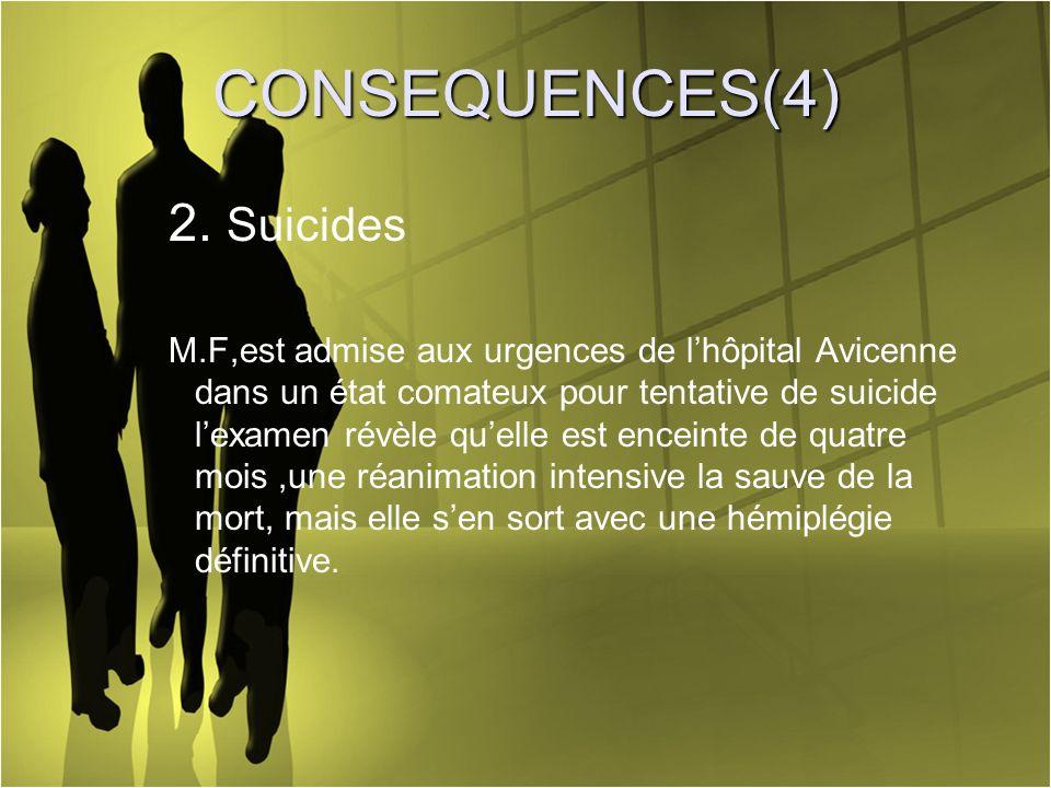 CONSEQUENCES(4) 2. Suicides M.F,est admise aux urgences de lhôpital Avicenne dans un état comateux pour tentative de suicide lexamen révèle quelle est