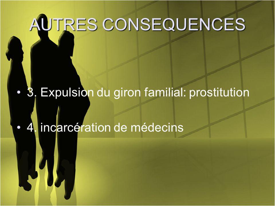 AUTRES CONSEQUENCES 3. Expulsion du giron familial: prostitution 4. incarcération de médecins