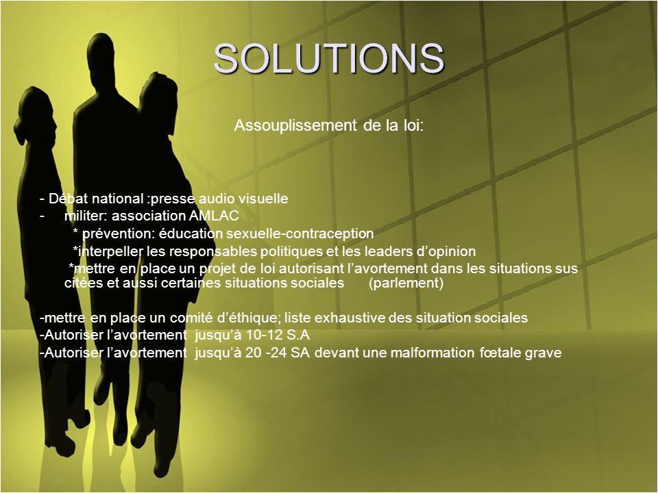SOLUTIONS Assouplissement de la loi: - Débat national :presse audio visuelle -militer: association AMLAC * prévention: éducation sexuelle-contraceptio
