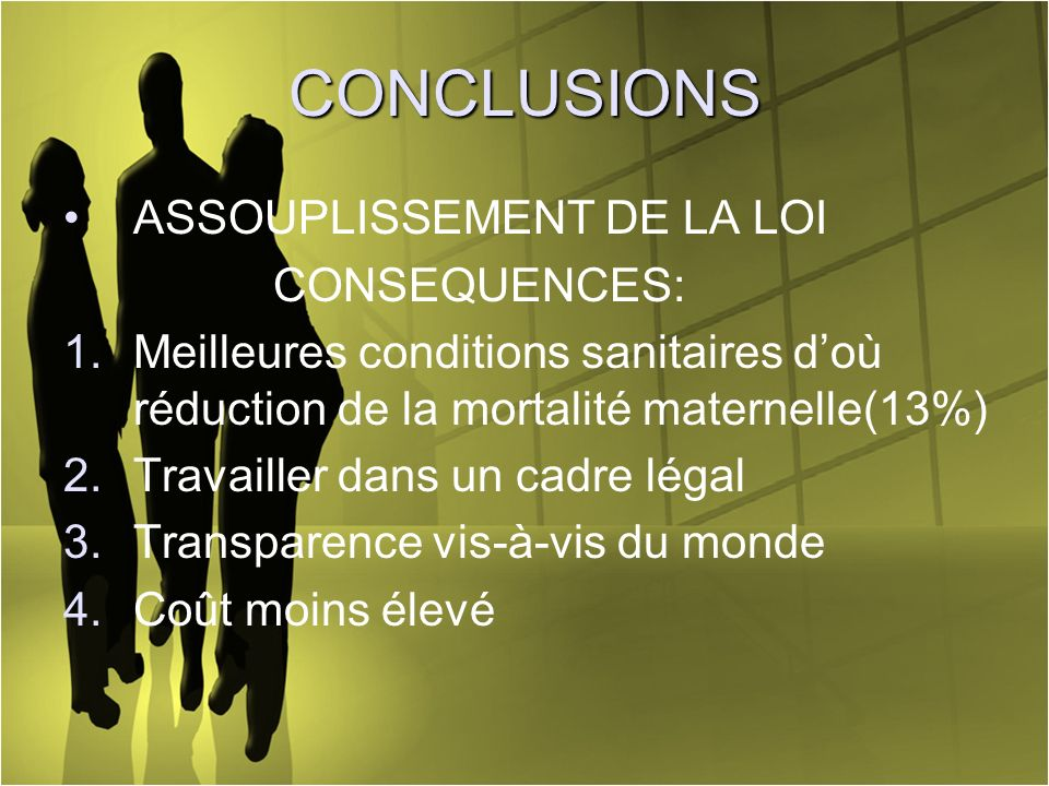 CONCLUSIONS ASSOUPLISSEMENT DE LA LOI CONSEQUENCES: 1.Meilleures conditions sanitaires doù réduction de la mortalité maternelle(13%) 2.Travailler dans
