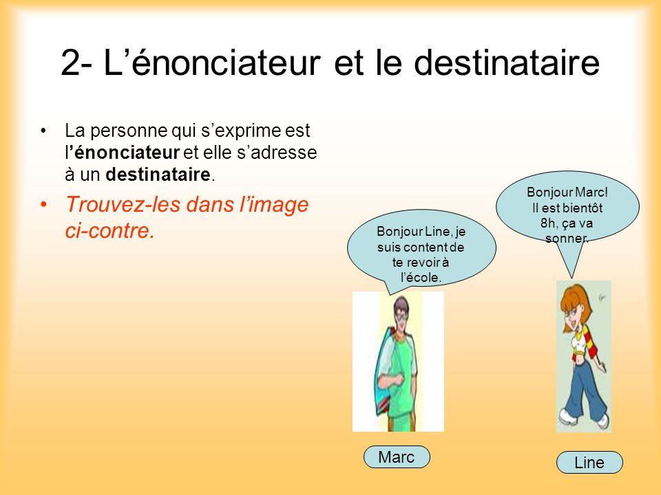 2- Lénonciateur et le destinataire La personne qui sexprime est lénonciateur et elle sadresse à un destinataire. Trouvez-les dans limage ci-contre. Bo
