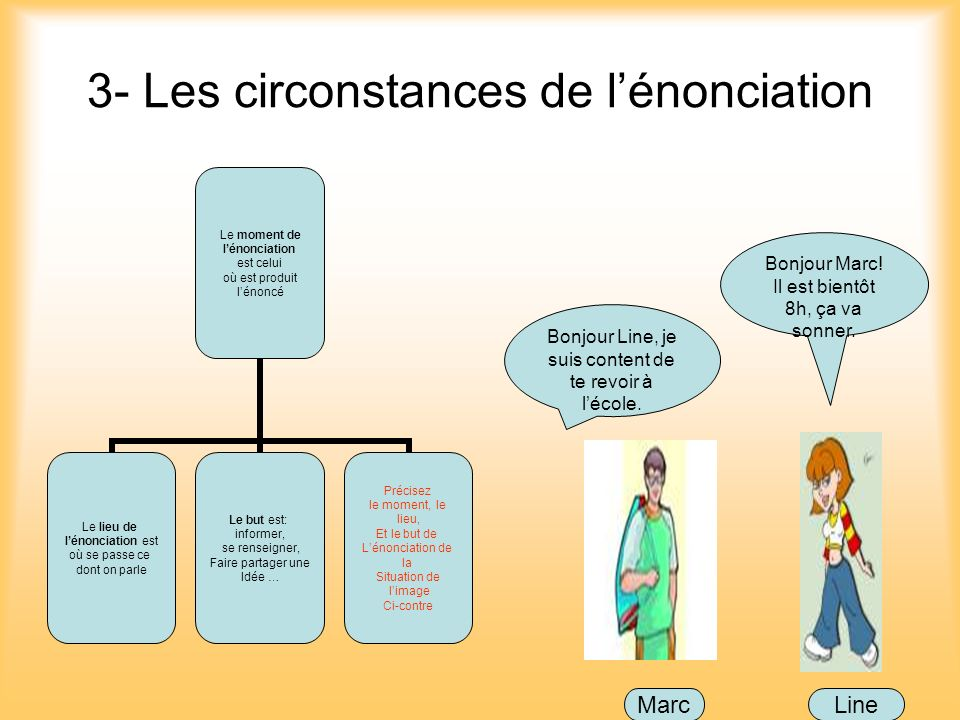 3- Les circonstances de lénonciation Le moment de lénonciation est celui où est produit lénoncé Le lieu de lénonciation est où se passe ce dont on par