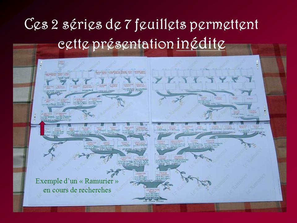 Ces 2 séries de 7 feuillets permettent cette présentation inédite Exemple dun « Ramurier » en cours de recherches