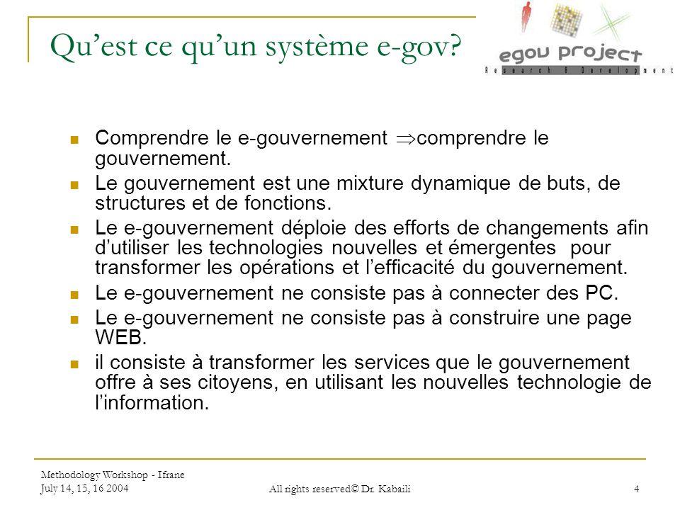 Methodology Workshop - Ifrane July 14, 15, 16 2004 All rights reserved© El Ghazali 15 Réunions avec Mr.