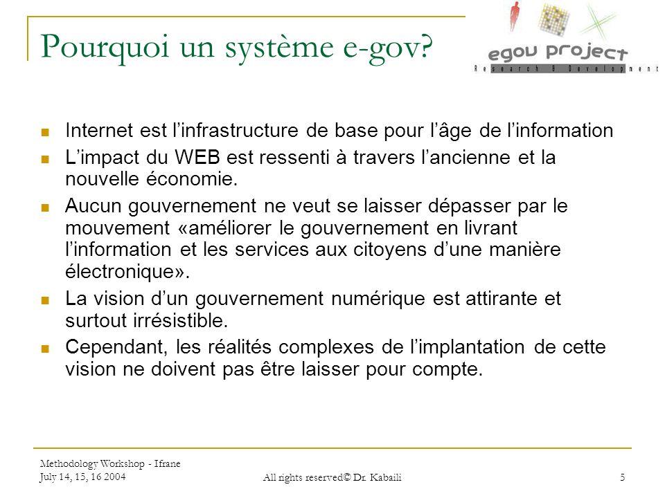 Methodology Workshop - Ifrane July 14, 15, 16 2004 All rights reserved© Dr.