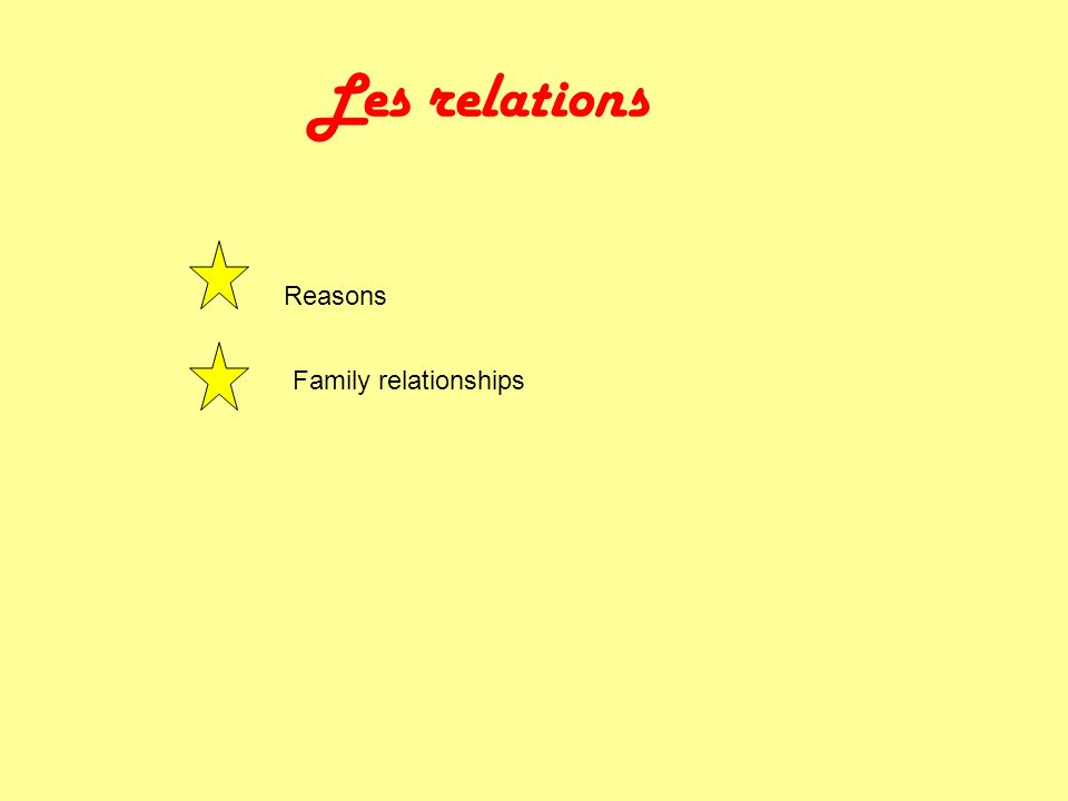 Les relations Family relationships Reasons