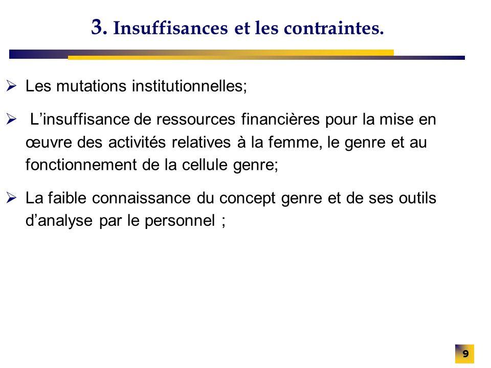 3. Insuffisances et les contraintes. Les mutations institutionnelles; Linsuffisance de ressources financières pour la mise en œuvre des activités rela