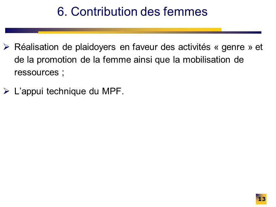 6. Contribution des femmes Réalisation de plaidoyers en faveur des activités « genre » et de la promotion de la femme ainsi que la mobilisation de res