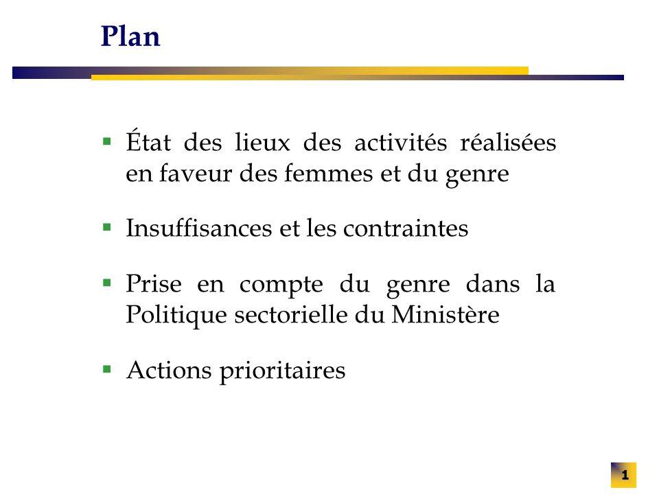 1 Plan État des lieux des activités réalisées en faveur des femmes et du genre Insuffisances et les contraintes Prise en compte du genre dans la Politique sectorielle du Ministère Actions prioritaires