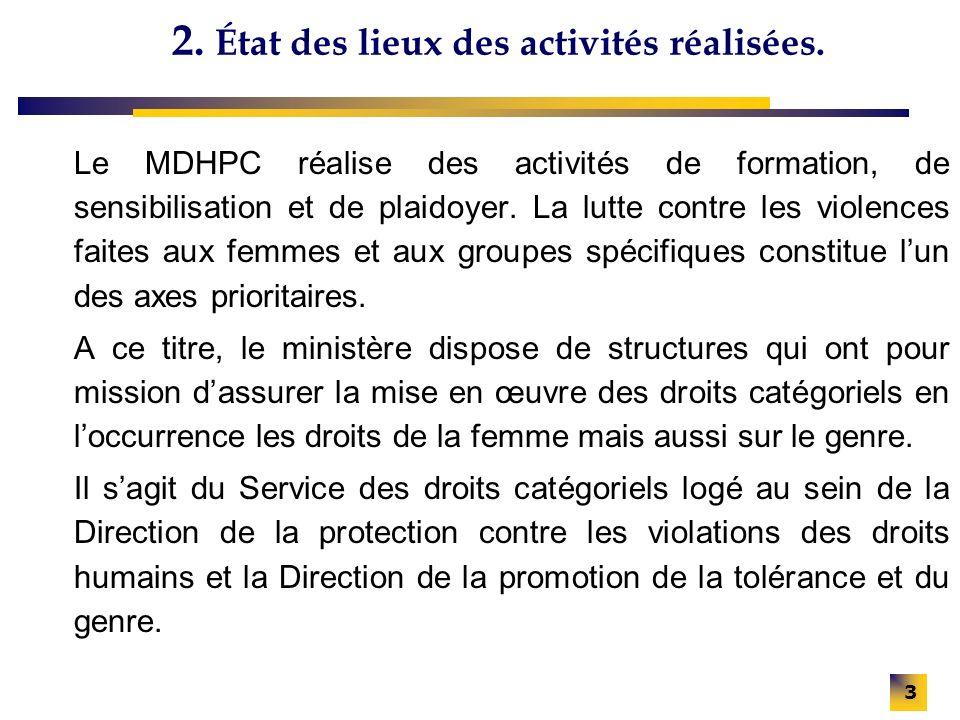 2. État des lieux des activités réalisées. Le MDHPC réalise des activités de formation, de sensibilisation et de plaidoyer. La lutte contre les violen