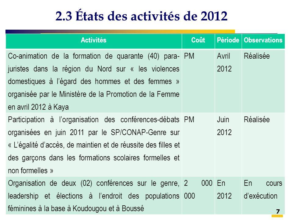 2.3 États des activités de 2012 ActivitésCoûtPériodeObservations Co-animation de la formation de quarante (40) para- juristes dans la région du Nord s