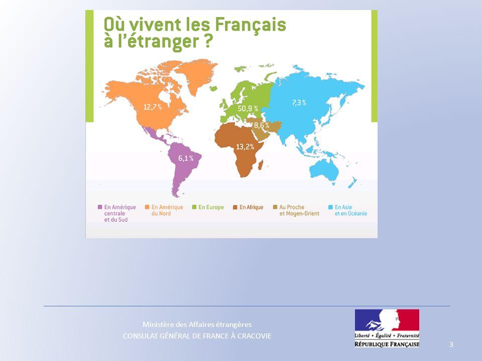 Ministère des Affaires étrangères CONSULAT GÉNÉRAL DE FRANCE À CRACOVIE Léquipe du consulat général à votre contact Consul général : M.