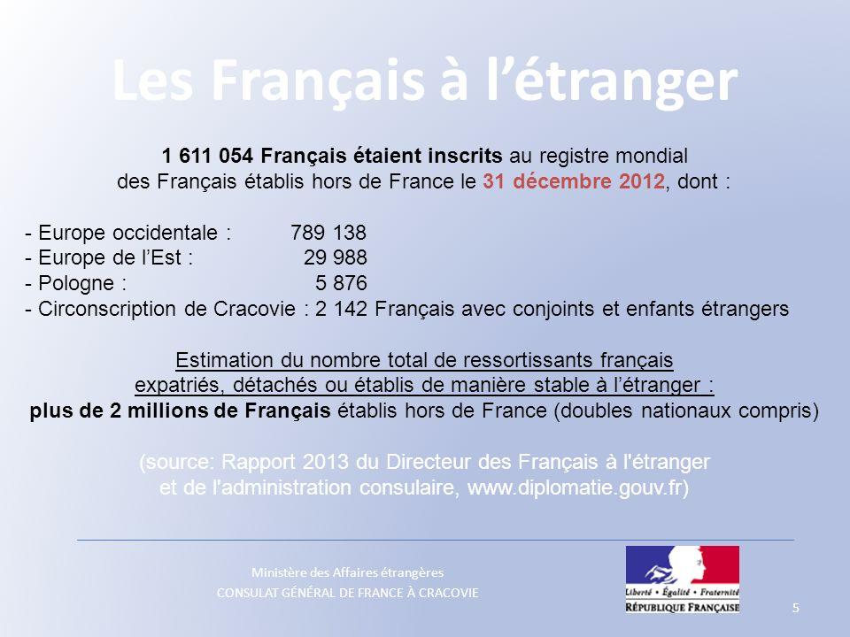 Ministère des Affaires étrangères CONSULAT GÉNÉRAL DE FRANCE À CRACOVIE 5 1 611 054 Français étaient inscrits au registre mondial des Français établis